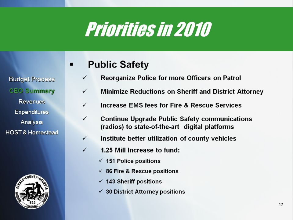 12 Priorities in 2010 Budget Process CEO Summary RevenuesExpendituresAnalysis HOST & Homestead