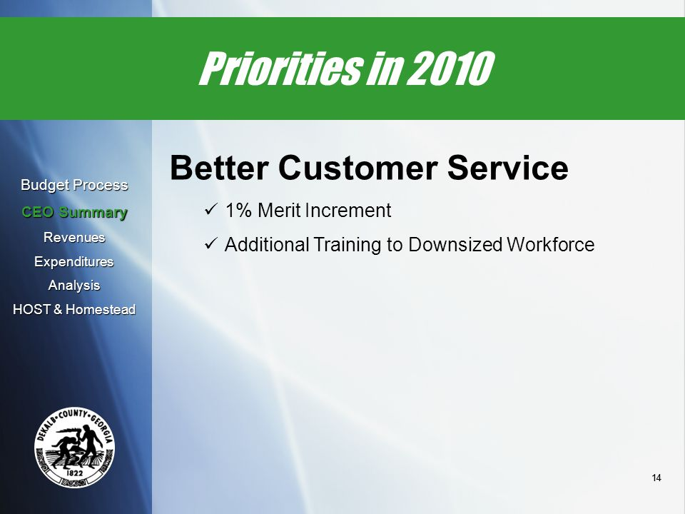 14 Priorities in 2010 Budget Process CEO Summary RevenuesExpendituresAnalysis HOST & Homestead Better Customer Service 1% Merit Increment Additional T