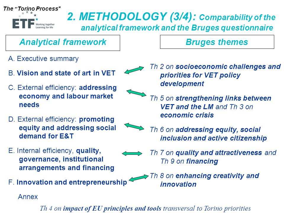 The Torino Process A. Executive summary B. Vision and state of art in VET C.