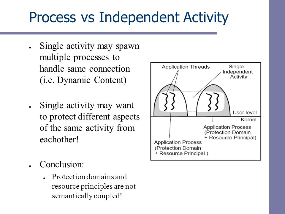 Process vs Independent Activity ● Single activity may spawn multiple processes to handle same connection (i.e.