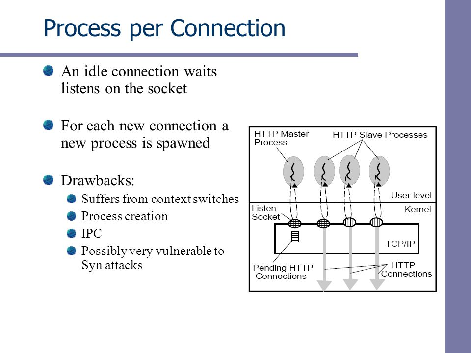 Process per Connection An idle connection waits listens on the socket For each new connection a new process is spawned Drawbacks: Suffers from context switches Process creation IPC Possibly very vulnerable to Syn attacks