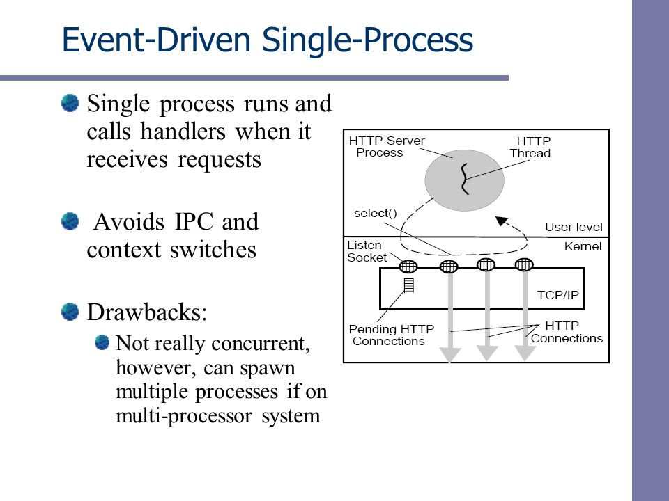 Event-Driven Single-Process Single process runs and calls handlers when it receives requests Avoids IPC and context switches Drawbacks: Not really concurrent, however, can spawn multiple processes if on multi-processor system