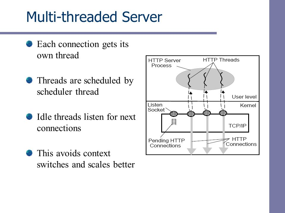 Multi-threaded Server Each connection gets its own thread Threads are scheduled by scheduler thread Idle threads listen for next connections This avoids context switches and scales better