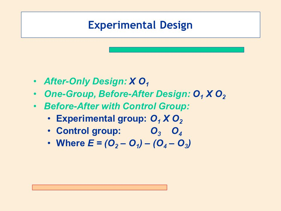 Experimental Design After-Only Design: X O 1 One-Group, Before-After Design: O 1 X O 2 Before-After with Control Group: Experimental group: O 1 X O 2
