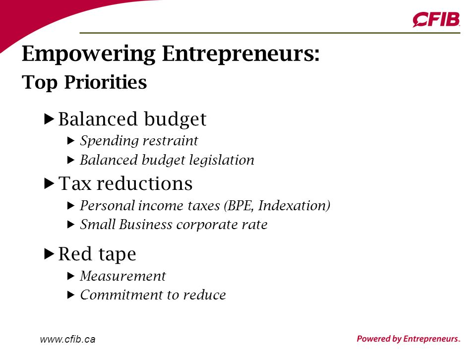 www.cfib.ca Empowering Entrepreneurs: Top Priorities Balanced budget Spending restraint Balanced budget legislation Tax reductions Personal income taxes (BPE, Indexation) Small Business corporate rate Red tape Measurement Commitment to reduce