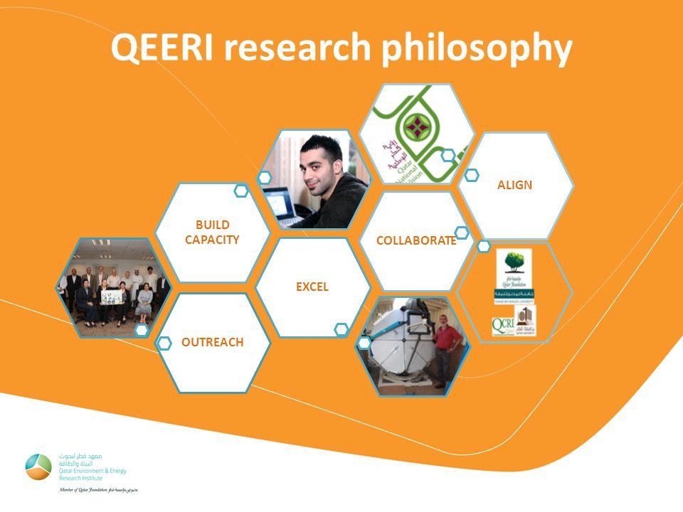 QEERI: Geospatial Analysis and Applications