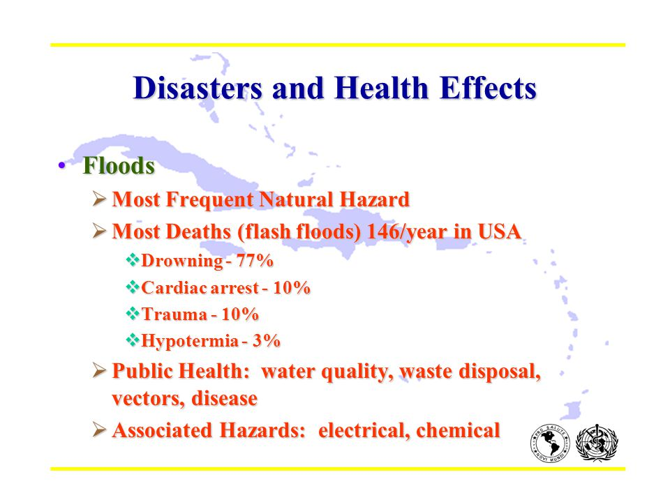 Disasters and Health Effects FloodsFloods  Most Frequent Natural Hazard  Most Deaths (flash floods) 146/year in USA  Drowning - 77%  Cardiac arres