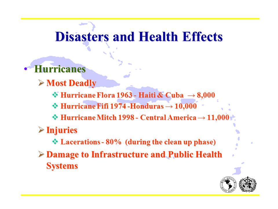 Disasters and Health Effects HurricanesHurricanes  Most Deadly  Hurricane Flora 1963 - Haiti & Cuba → 8,000  Hurricane Fifi 1974 -Honduras → 10,000