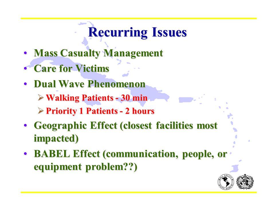 Recurring Issues Mass Casualty ManagementMass Casualty Management Care for VictimsCare for Victims Dual Wave PhenomenonDual Wave Phenomenon  Walking