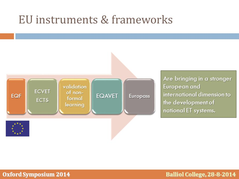 Oxford Symposium 2014 Balliol College, 28-8-2014 EU instruments & frameworks EQF ECVETECTS validation of non- formal learning EQAVETEuropass Are bringing in a stronger European and international dimension to the development of national ET systems.