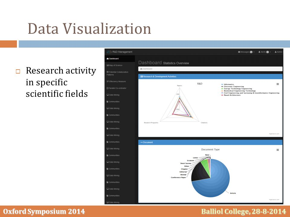 Oxford Symposium 2014 Balliol College, 28-8-2014 Data Visualization  Research activity in specific scientific fields