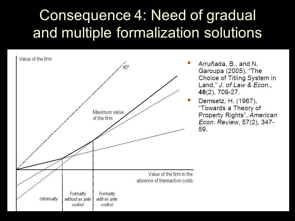 Consequence 4: Need of gradual and multiple formalization solutions ▪ Arruñada, B., and N.