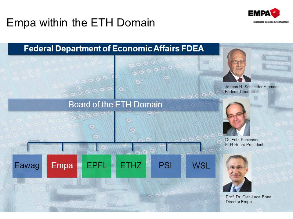 Federal Department of Economic Affairs FDEA Empa within the ETH Domain Dr.