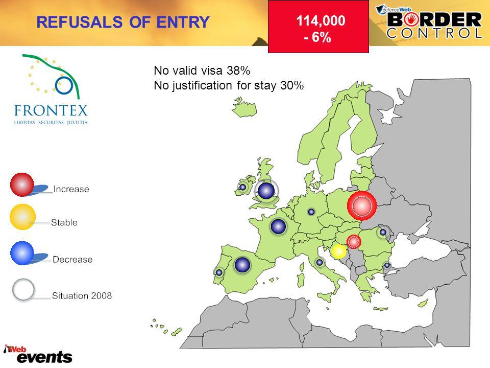 No valid visa 38% No justification for stay 30% REFUSALS OF ENTRY 114,000 - 6%