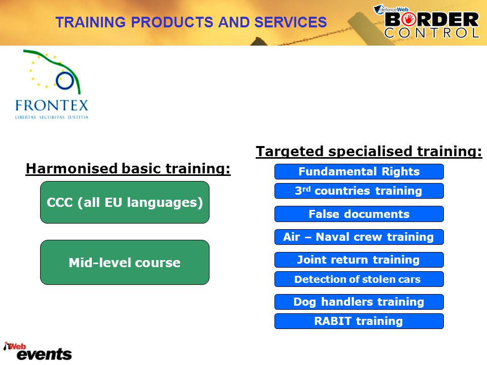 TRAINING PRODUCTS AND SERVICES Fundamental Rights False documents Detection of stolen cars Joint return training 3 rd countries training Dog handlers