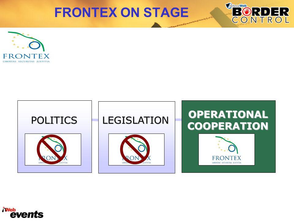 FRONTEX ON STAGEPOLITICSLEGISLATION OPERATIONALCOOPERATION