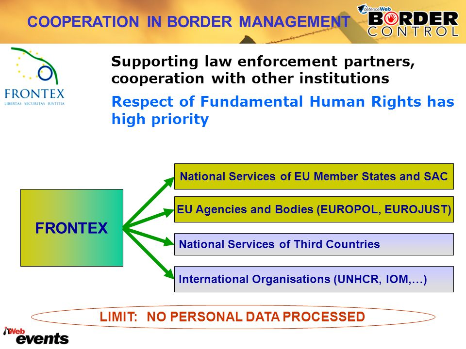 Supporting law enforcement partners, cooperation with other institutions Respect of Fundamental Human Rights has high priority National Services of Third Countries International Organisations (UNHCR, IOM,…) National Services of EU Member States and SAC EU Agencies and Bodies (EUROPOL, EUROJUST) FRONTEX LIMIT: NO PERSONAL DATA PROCESSED COOPERATION IN BORDER MANAGEMENT