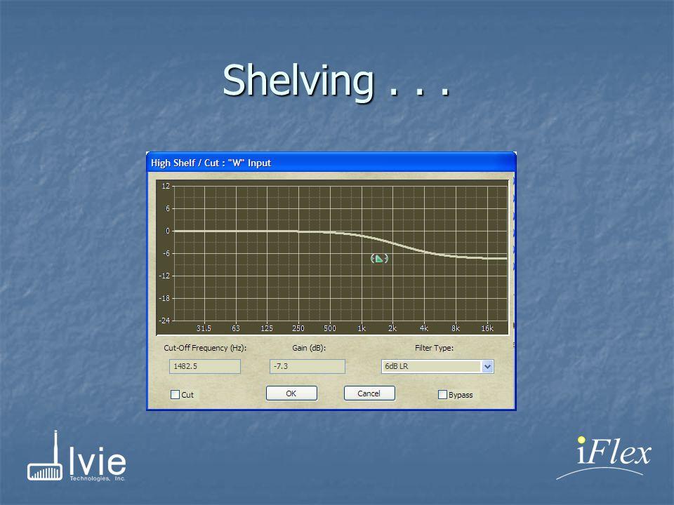 Shelving...