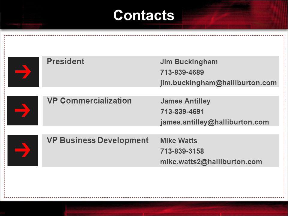 Contacts President Jim Buckingham 713-839-4689 jim.buckingham@halliburton.com VP Commercialization James Antilley 713-839-4691 james.antilley@hallibur