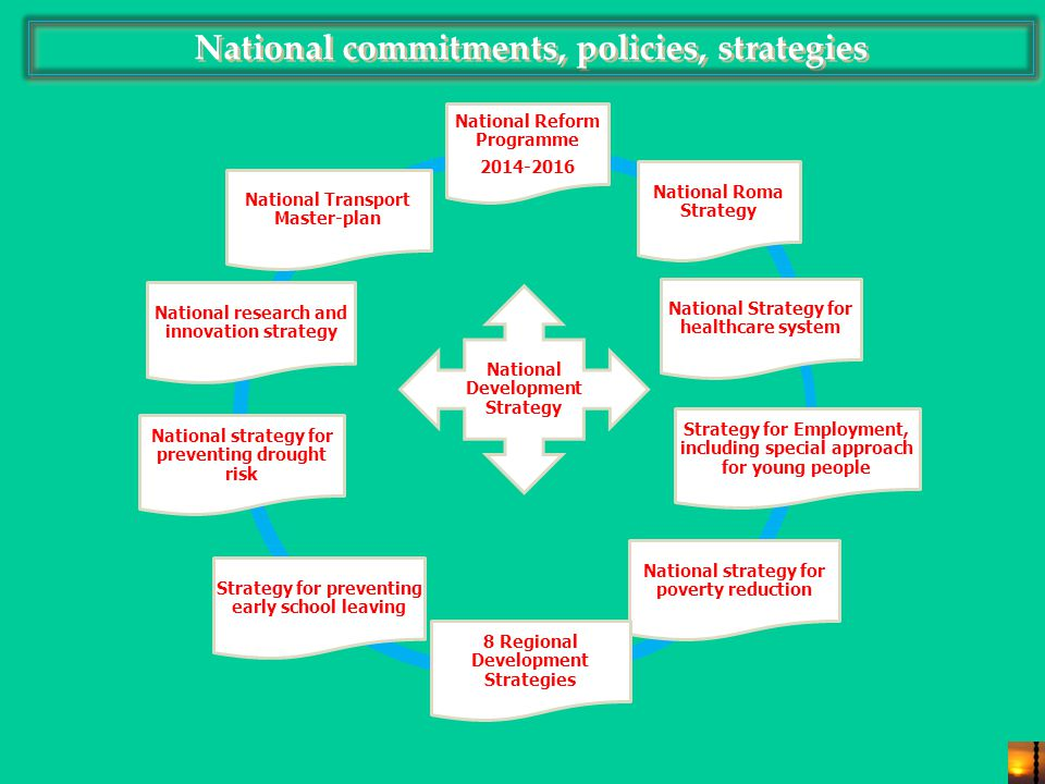 National commitments, policies, strategies National Development Strategy National Reform Programme National Roma Strategy National Strategy for healthcare system Strategy for Employment, including special approach for young people National strategy for poverty reduction 8 Regional Development Strategies Strategy for preventing early school leaving National strategy for preventing drought risk National research and innovation strategy National Transport Master-plan