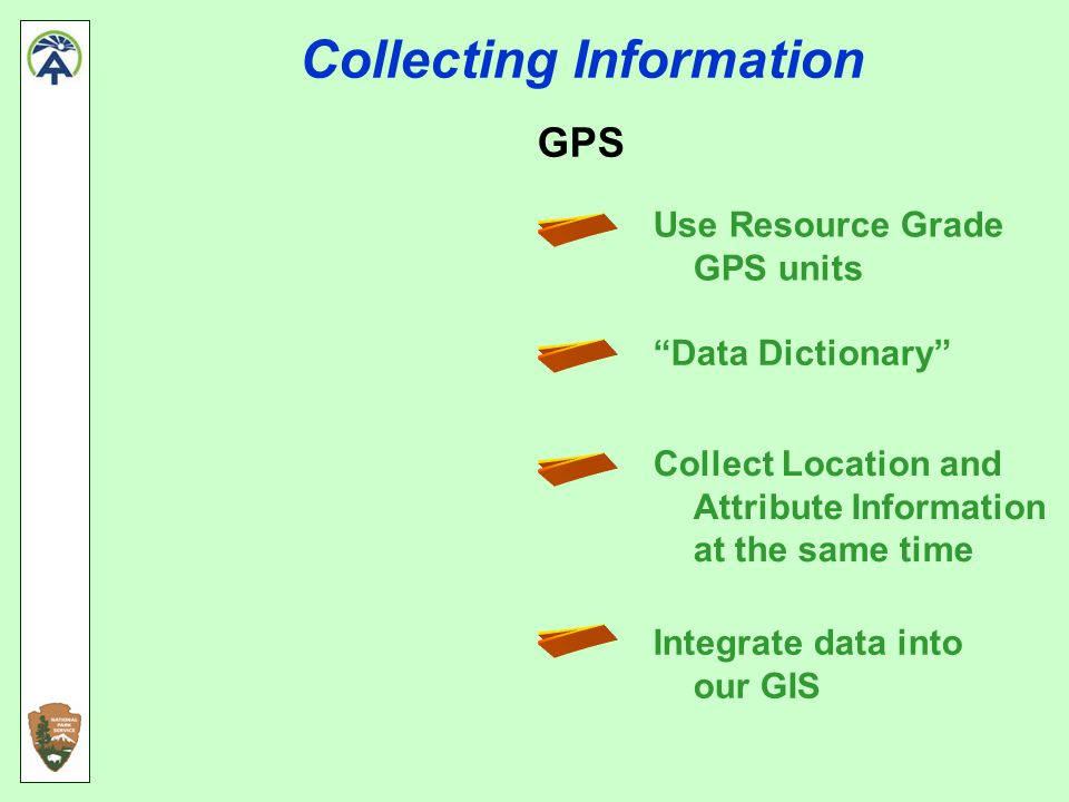 Information Management GIS Data Integrated into ATC GIS Can be Viewed in Relation to Other Features – Land Ownership Natural Resources Cultural Resources Other Trail Projects Can be used to Produce Maps
