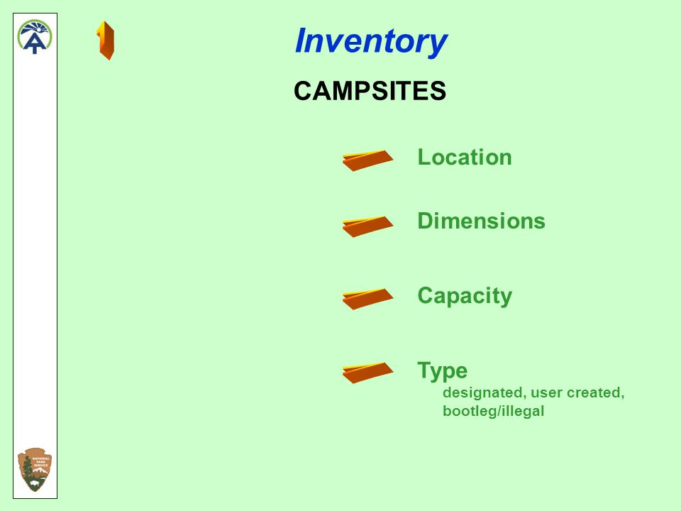 Inventory CAMPSITES Location Dimensions Capacity Type designated, user created, bootleg/illegal