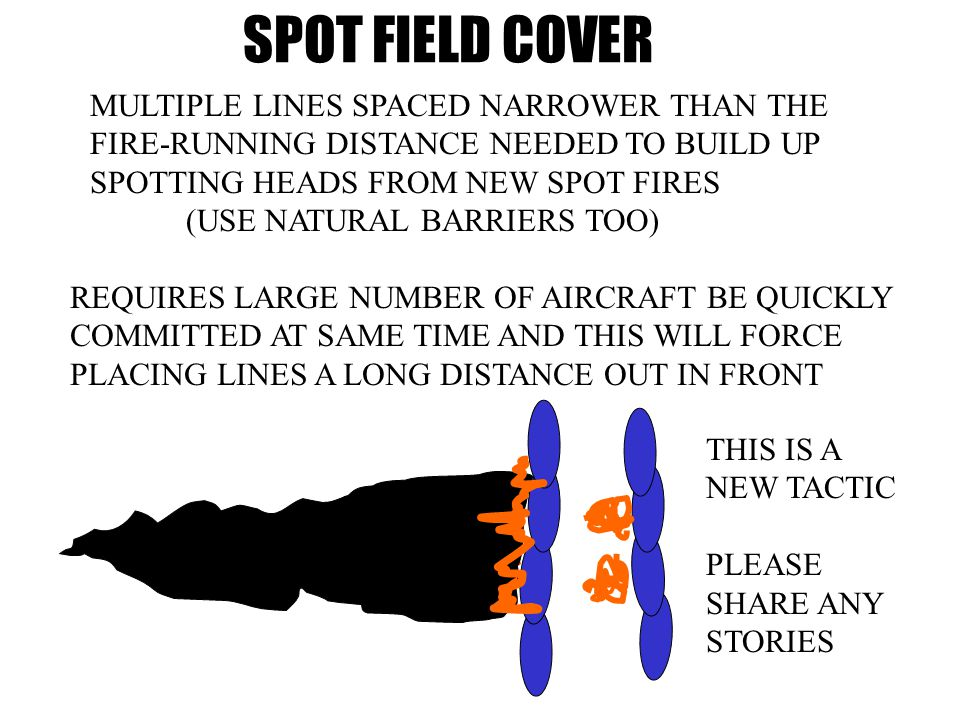 SPOT FIELD COVER MULTIPLE LINES SPACED NARROWER THAN THE FIRE-RUNNING DISTANCE NEEDED TO BUILD UP SPOTTING HEADS FROM NEW SPOT FIRES (USE NATURAL BARRIERS TOO) REQUIRES LARGE NUMBER OF AIRCRAFT BE QUICKLY COMMITTED AT SAME TIME AND THIS WILL FORCE PLACING LINES A LONG DISTANCE OUT IN FRONT THIS IS A NEW TACTIC PLEASE SHARE ANY STORIES