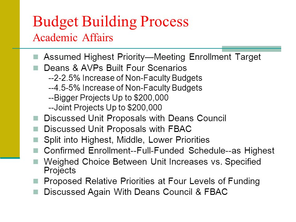 HIGHEST PRIORITIES Academic Affairs Enrollment Funding --Full Funding of the 2005-06 Schedule Plan (Summer—Fall—Winter—Spring) --Stabilize Course Offerings at CSU Stanislaus-Stockton Faculty Promotions Director of Institutional Research WPST Costs Blackboard—Enterprise Version & Vendor Hosting Staffing in Admissions & Records Desktop Support/Lab Assistants/DE Support Faculty Computer Replacement Schedule 1- to 2-Percent Increase in Non-Faculty Operations Throughout Academic Affairs Support Units