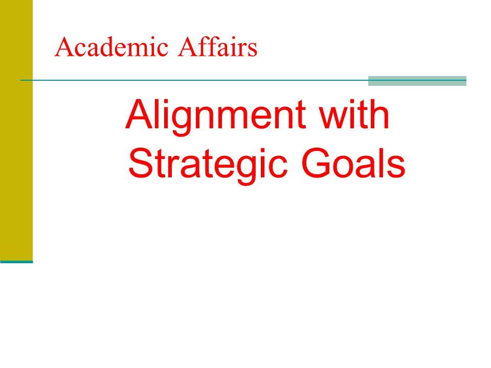 Academic Affairs Alignment with Strategic Goals