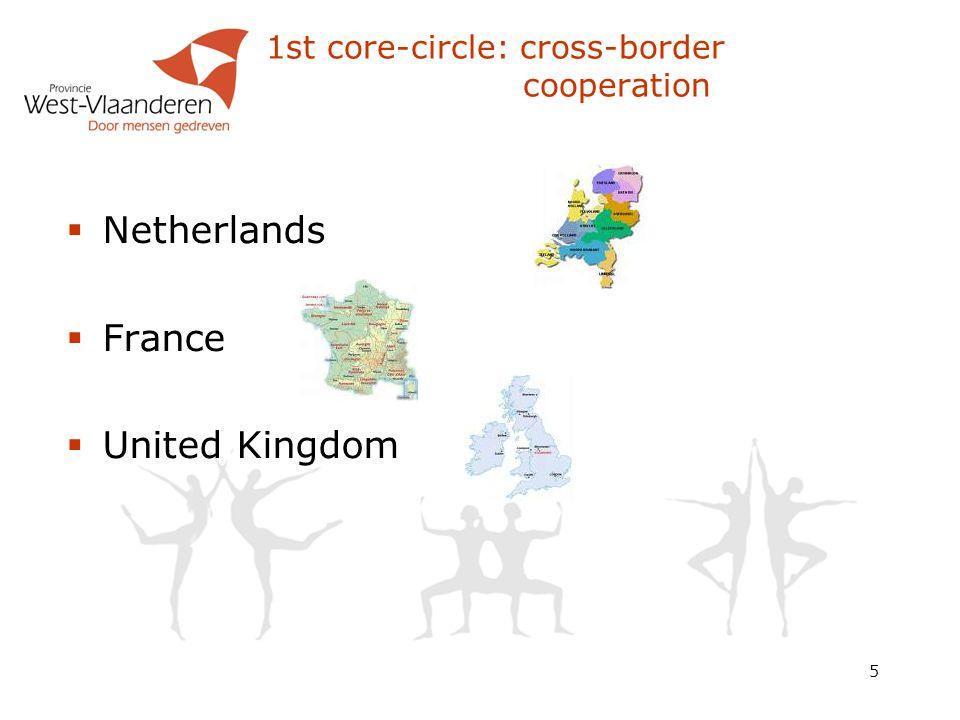 5 1st core-circle: cross-border cooperation  Netherlands  France  United Kingdom