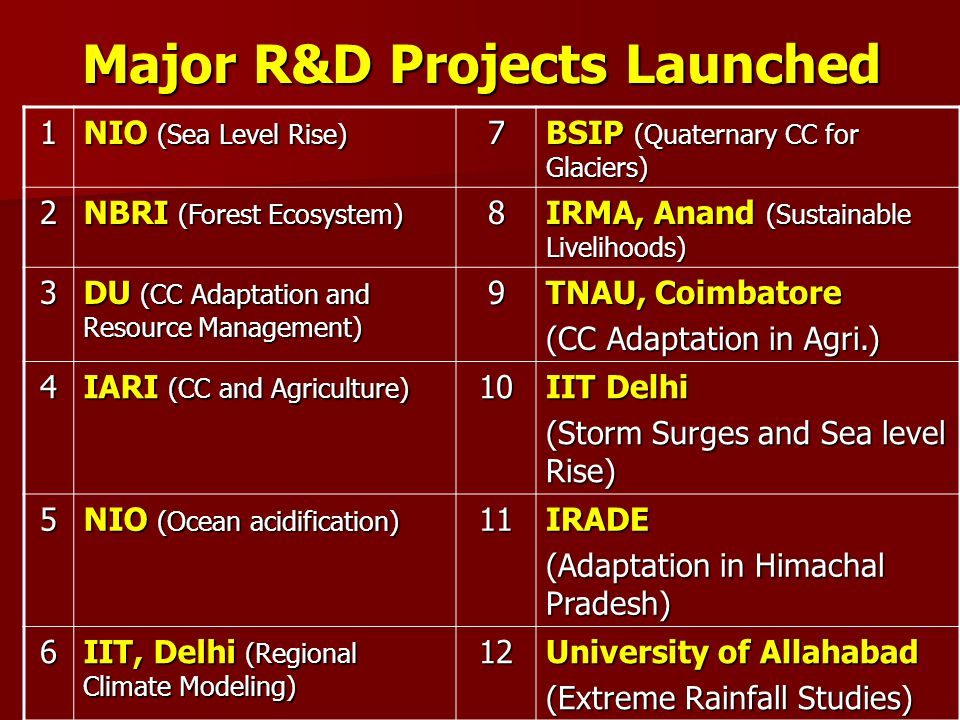 Major R&D Projects Launched 1 NIO (Sea Level Rise) 7 BSIP (Quaternary CC for Glaciers) 2 NBRI (Forest Ecosystem) 8 IRMA, Anand (Sustainable Livelihoods) 3 DU (CC Adaptation and Resource Management) 9 TNAU, Coimbatore (CC Adaptation in Agri.) 4 IARI (CC and Agriculture) 10 IIT Delhi (Storm Surges and Sea level Rise) 5 NIO (Ocean acidification) 11IRADE (Adaptation in Himachal Pradesh) 6 IIT, Delhi (Regional Climate Modeling) 12 University of Allahabad (Extreme Rainfall Studies)