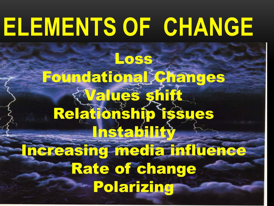 ELEMENTS OF CHANGE Loss Foundational Changes Values shift Relationship issues Instability Increasing media influence Rate of change Polarizing