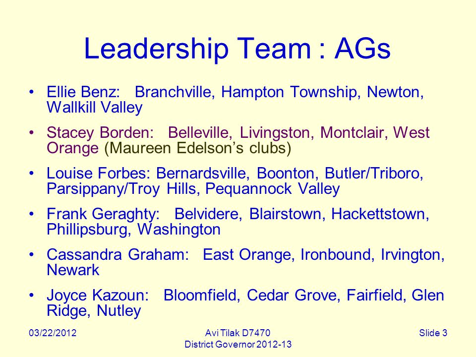 03/22/2012Avi Tilak D7470 District Governor 2012-13 Slide 3 Leadership Team : AGs Ellie Benz: Branchville, Hampton Township, Newton, Wallkill Valley Stacey Borden: Belleville, Livingston, Montclair, West Orange (Maureen Edelson's clubs) Louise Forbes: Bernardsville, Boonton, Butler/Triboro, Parsippany/Troy Hills, Pequannock Valley Frank Geraghty: Belvidere, Blairstown, Hackettstown, Phillipsburg, Washington Cassandra Graham: East Orange, Ironbound, Irvington, Newark Joyce Kazoun: Bloomfield, Cedar Grove, Fairfield, Glen Ridge, Nutley