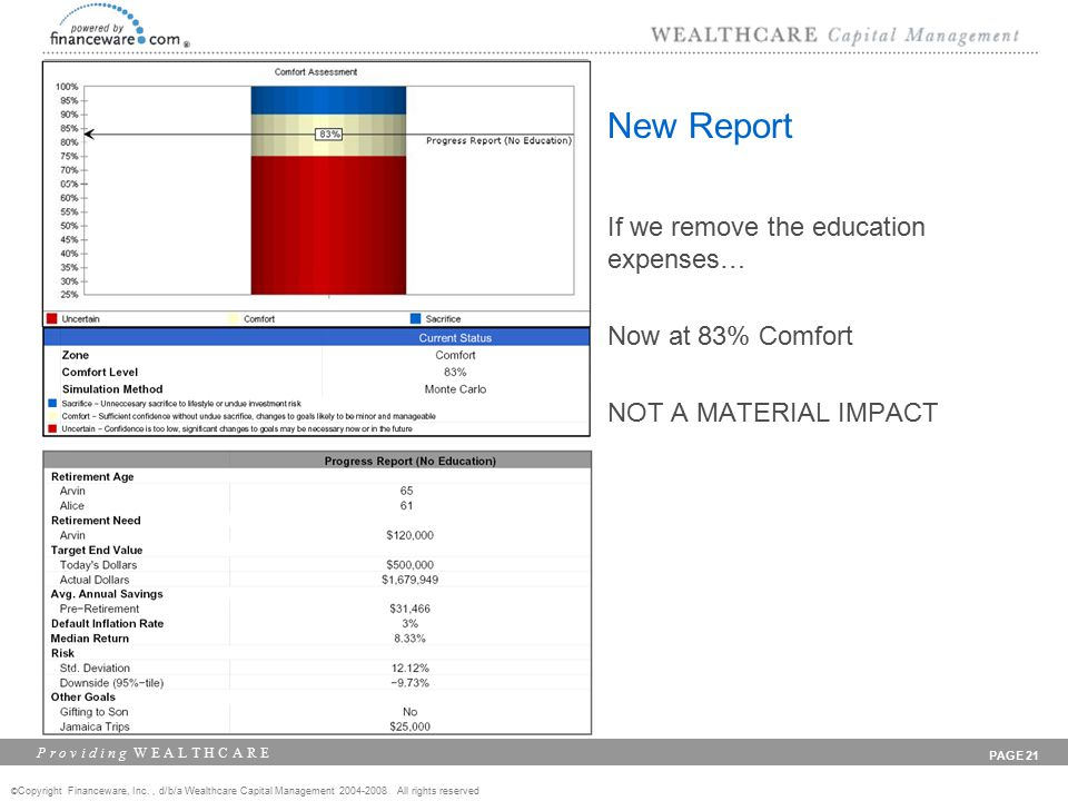 © Copyright Financeware, Inc., d/b/a Wealthcare Capital Management 2004-2008 All rights reserved P r o v i d i n g W E A L T H C A R E PAGE 21 New Report If we remove the education expenses… Now at 83% Comfort NOT A MATERIAL IMPACT
