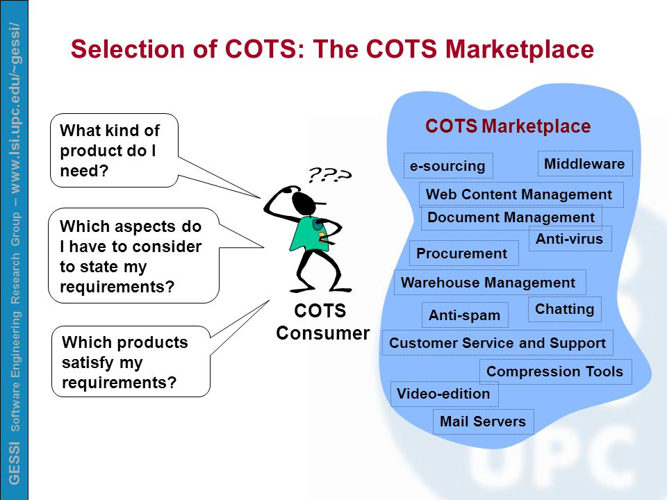 GESSI Software Engineering Research Group – www.lsi.upc.edu/~gessi/ Selection of COTS: The COTS Marketplace COTS Consumer What kind of product do I need.