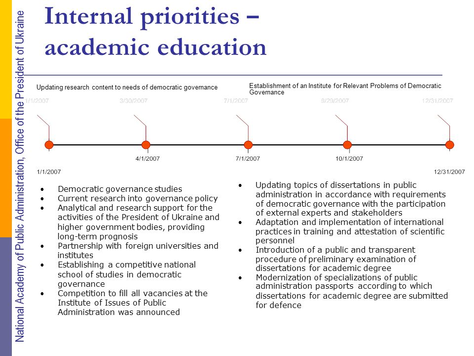 Internal priorities – academic education Updating research content to needs of democratic governance Establishment of an Institute for Relevant Problems of Democratic Governance Updating topics of dissertations in public administration in accordance with requirements of democratic governance with the participation of external experts and stakeholders Adaptation and implementation of international practices in training and attestation of scientific personnel Introduction of a public and transparent procedure of preliminary examination of dissertations for academic degree Modernization of specializations of public administration passports according to which dissertations for academic degree are submitted for defence Democratic governance studies Current research into governance policy Analytical and research support for the activities of the President of Ukraine and higher government bodies, providing long-term prognosis Partnership with foreign universities and institutes Establishing a competitive national school of studies in democratic governance Competition to fill all vacancies at the Institute of Issues of Public Administration was announced National Academy of Public Administration, Office of the President of Ukraine