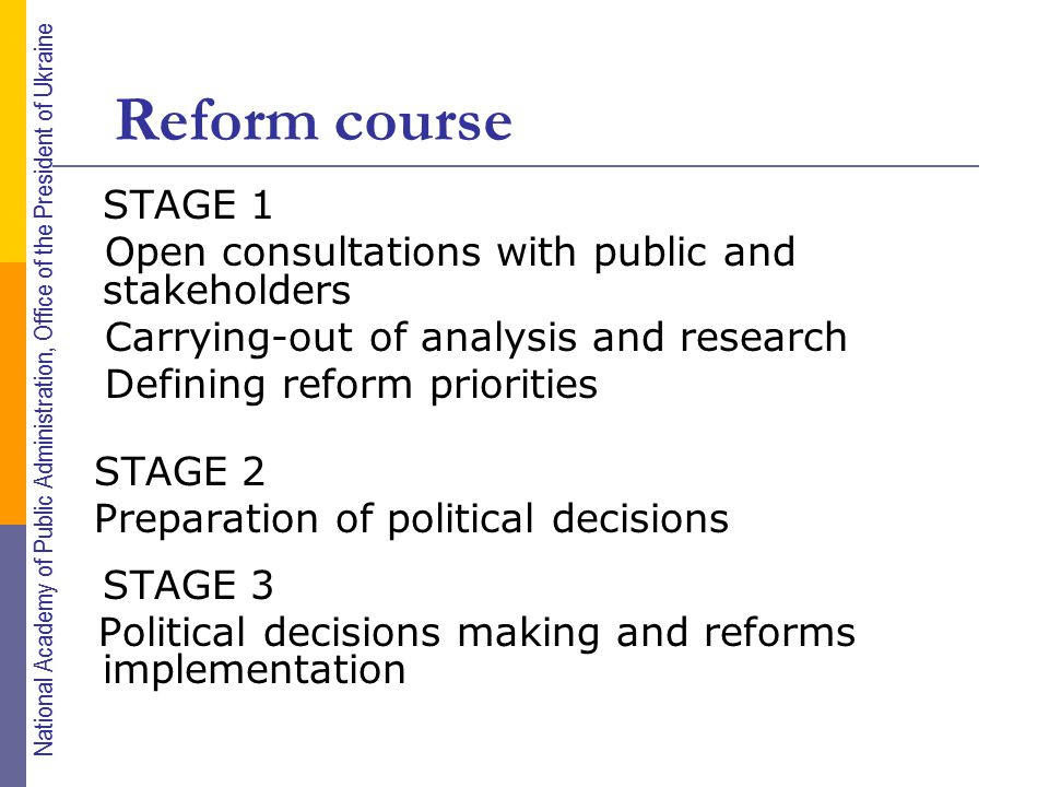 Reform course STAGE 1 Open consultations with public and stakeholders Carrying-out of analysis and research Defining reform priorities STAGE 2 Preparation of political decisions STAGE 3 Political decisions making and reforms implementation National Academy of Public Administration, Office of the President of Ukraine
