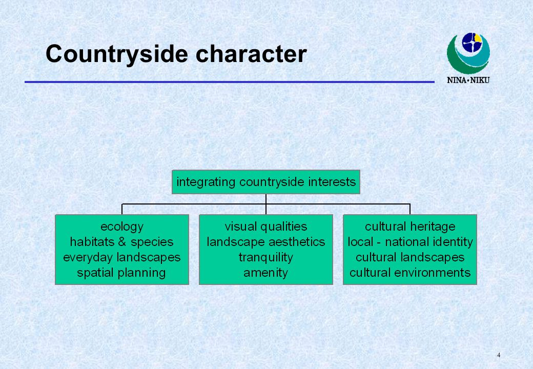 3 Management units Ownership or administrative boundaries are often not suited to landscape ecological planning can landscape character assessments be a suitable way forward if so what are the basic steps.