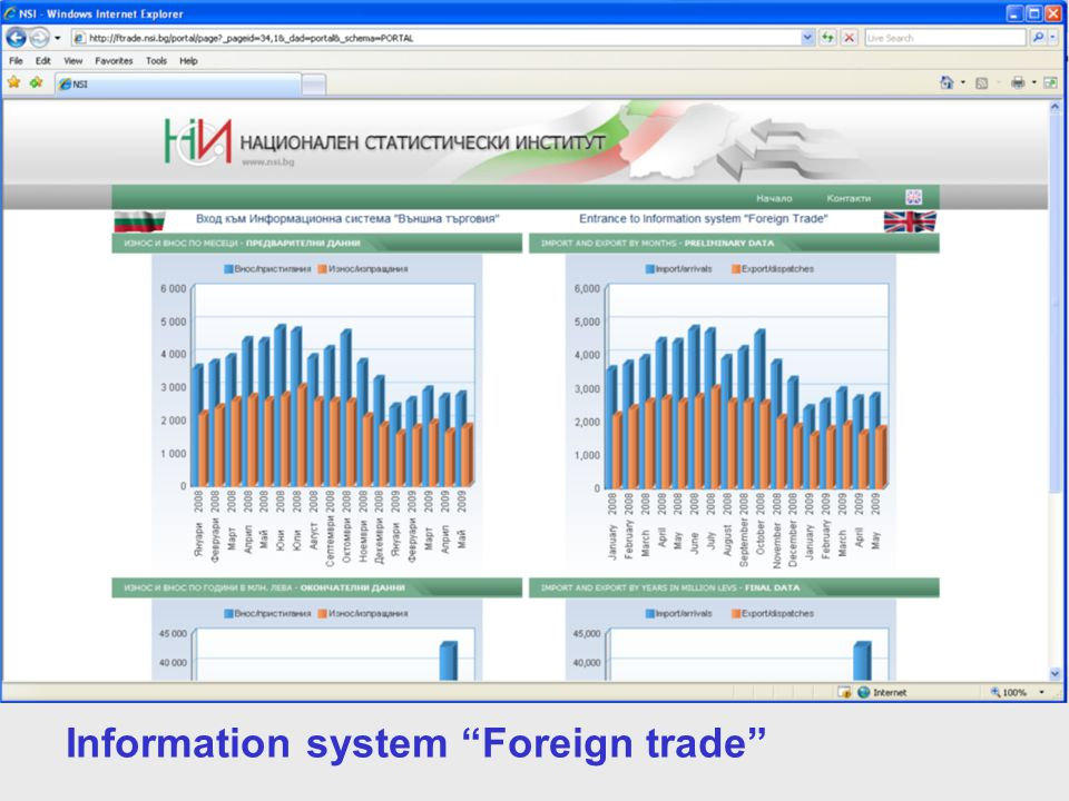 "Information system ""Foreign trade"""