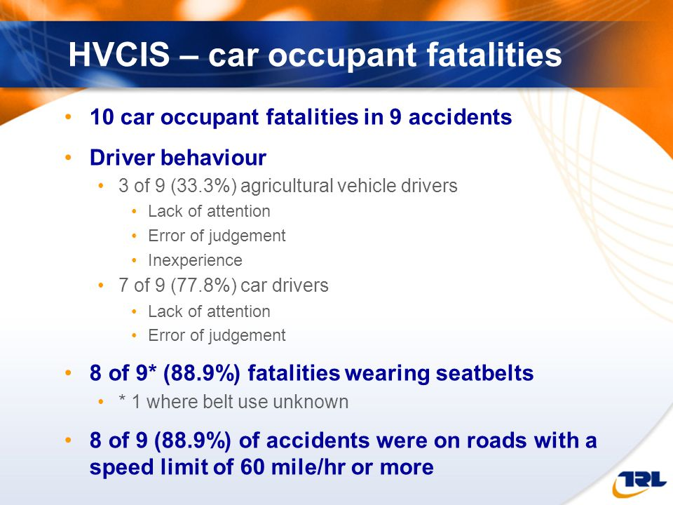 HVCIS – car occupant fatalities 10 car occupant fatalities in 9 accidents Driver behaviour 3 of 9 (33.3%) agricultural vehicle drivers Lack of attention Error of judgement Inexperience 7 of 9 (77.8%) car drivers Lack of attention Error of judgement 8 of 9* (88.9%) fatalities wearing seatbelts * 1 where belt use unknown 8 of 9 (88.9%) of accidents were on roads with a speed limit of 60 mile/hr or more