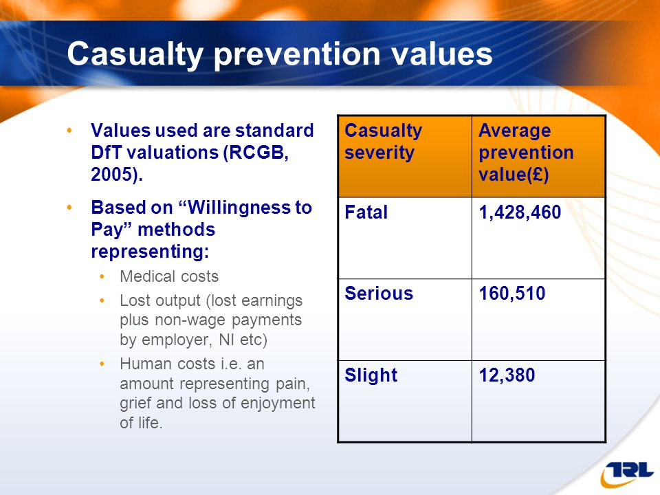 Casualty prevention values Values used are standard DfT valuations (RCGB, 2005).