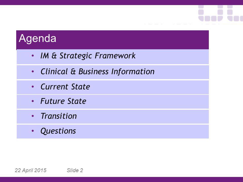 Future State 22 April 2015 Slide 13