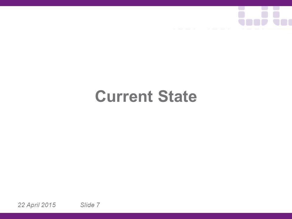 Current State 22 April 2015 Slide 7