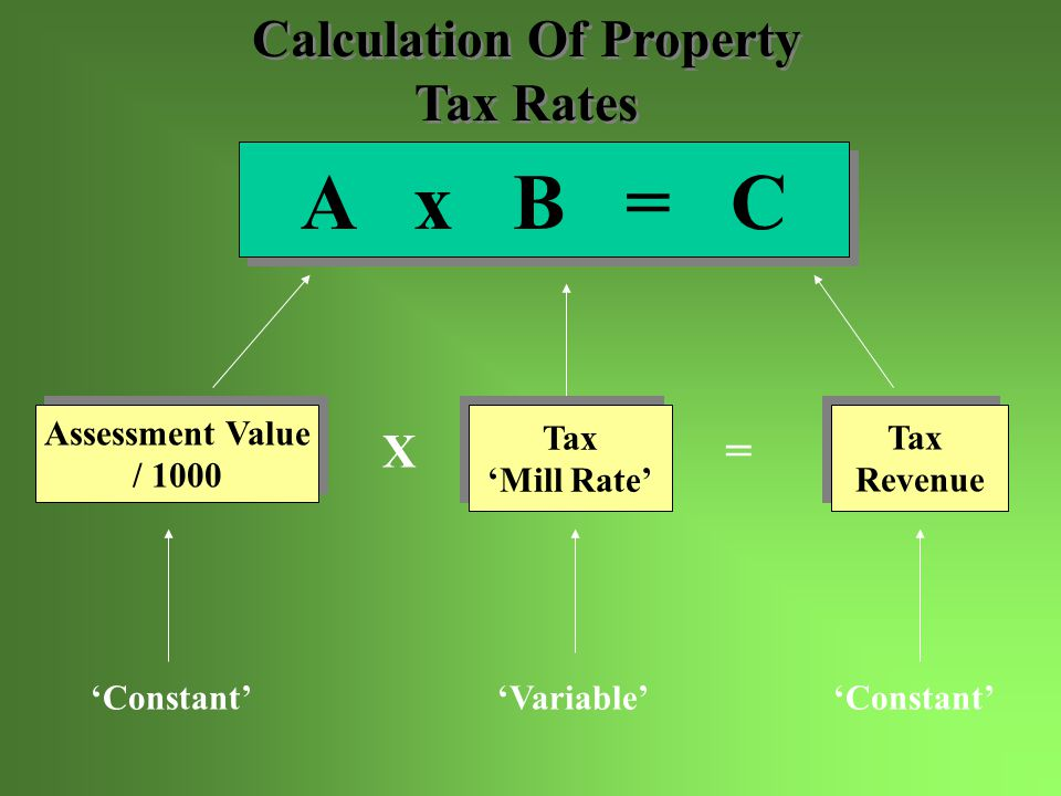 'Constant' 'Variable' A x B = C Assessment Value / 1000 Assessment Value / 1000 Tax Revenue Tax Revenue Tax 'Mill Rate' Tax 'Mill Rate' X = Calculation Of Property Tax Rates Calculation Of Property Tax Rates