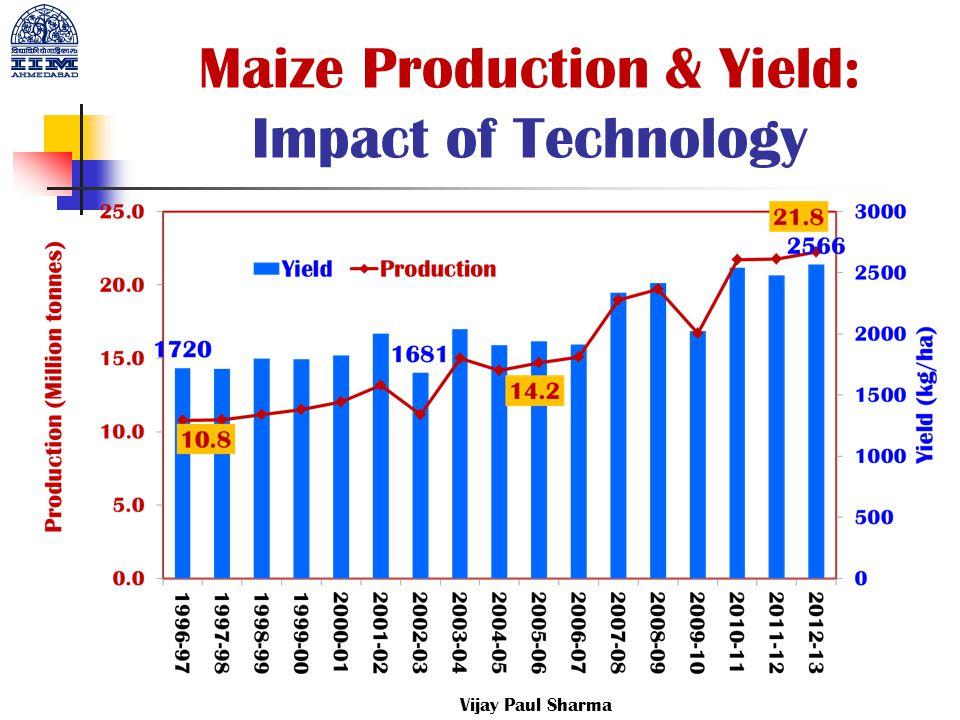 Maize Production & Yield: Impact of Technology Vijay Paul Sharma