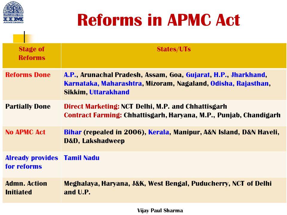 Reforms in APMC Act Stage of Reforms States/UTs Reforms DoneA.P., Arunachal Pradesh, Assam, Goa, Gujarat, H.P., Jharkhand, Karnataka, Maharashtra, Miz