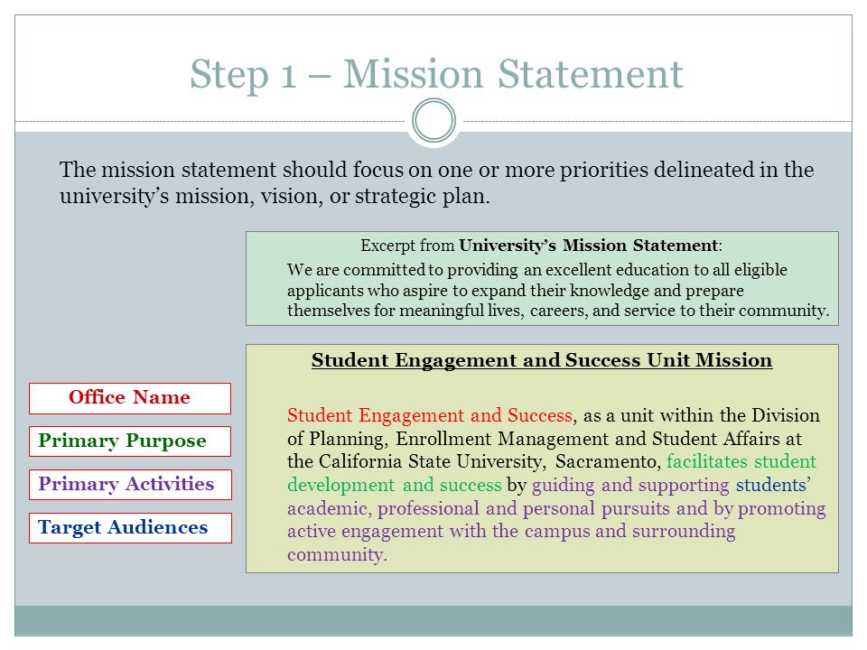 Step 1 – Mission Statement The mission statement should focus on one or more priorities delineated in the university's mission, vision, or strategic plan.