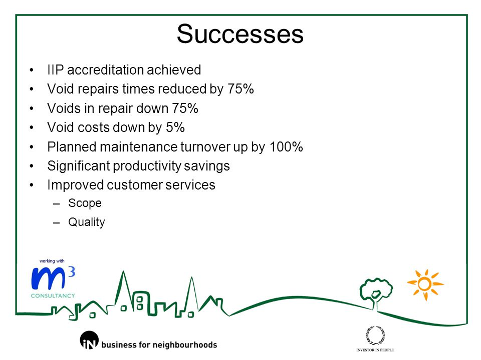 Successes IIP accreditation achieved Void repairs times reduced by 75% Voids in repair down 75% Void costs down by 5% Planned maintenance turnover up by 100% Significant productivity savings Improved customer services –Scope –Quality
