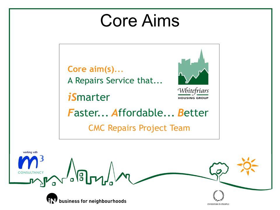 Core Aims