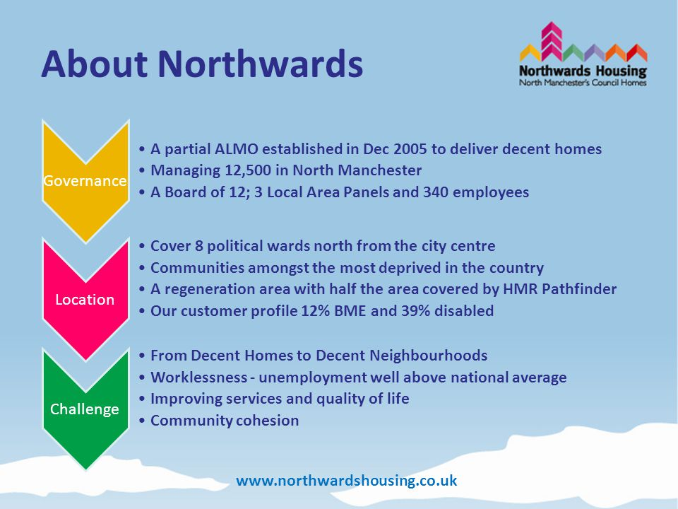 www.northwardshousing.co.uk About Northwards Governance A partial ALMO established in Dec 2005 to deliver decent homes Managing 12,500 in North Manchester A Board of 12; 3 Local Area Panels and 340 employees Location Cover 8 political wards north from the city centre Communities amongst the most deprived in the country A regeneration area with half the area covered by HMR Pathfinder Our customer profile 12% BME and 39% disabled Challenge From Decent Homes to Decent Neighbourhoods Worklessness - unemployment well above national average Improving services and quality of life Community cohesion